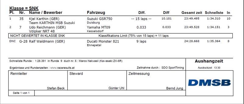 Waldmann-IDM-2015-Ergebnis.jpg