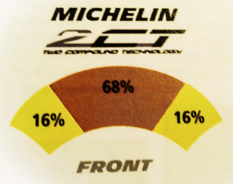 Michelin-PowerRS-2.jpg