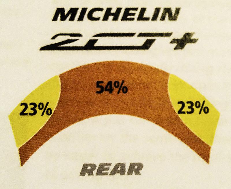 Michelin-PowerRS-3.jpg