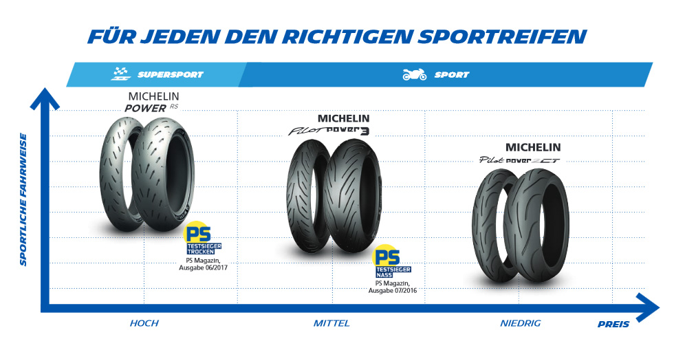 Michelin-PowerRS-5.jpg